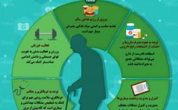 اینفوگرافیک در مورد توصیههایی برای حفظ مسائل بهداشتی در دوران سالمندی