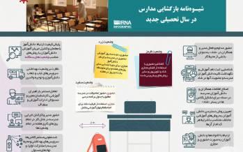 اینفوگرافیک در مورد شیوهنامه بازگشایی مدارس در سال تحصیلی جدید