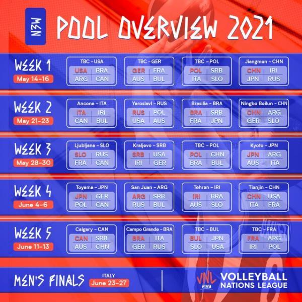برنامه لیگ ملتهای والیبال ۲۰۲۱,اخبار ورزشی,خبرهای ورزشی,والیبال و بسکتبال