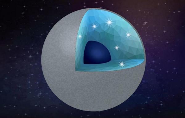 سیارات فراخورشیدی غنی از کربن,اخبار علمی,خبرهای علمی,نجوم و فضا