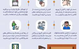 اینفوگرافیک در مورد روشهای پیشگیری از کرونا در مدارس