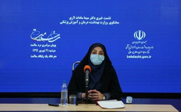 رکورد شکنی ابتلای روزانه کرونا در ایران/ میزان ابتلا و بستری کرونا در تهران و قم ۲ برابر شد