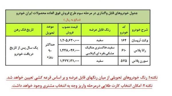 فروش فوق العاده ایران خودرو,اخبار خودرو,خبرهای خودرو,بازار خودرو