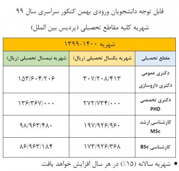 آزمون زبان انگلیسی عمومی وزارت بهداشت( MHLE),نهاد های آموزشی,اخبار آزمون ها و کنکور,خبرهای آزمون ها و کنکور