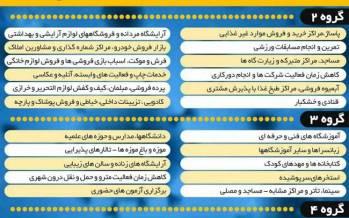 اینفوگرافیک فهرست مشاغل ممنوعه در طرح محدودیتهای کرونایی آذر 99