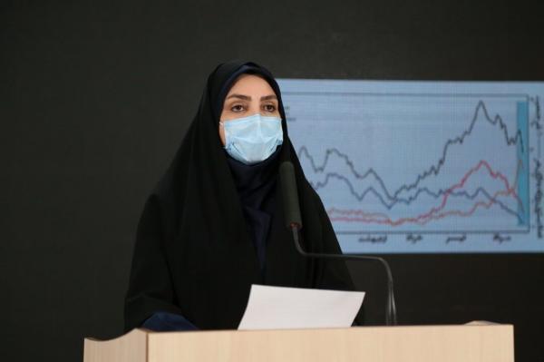آخرین آمار مبتلایان و جانباختگان کرونا در ایران