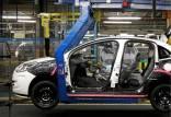 تحقیق و تفحص از خودروسازان,عملکرد شرکتهای خودروسازی