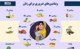 اینفوگرافیک در مورد ویتامینهای ضروری برای زنان