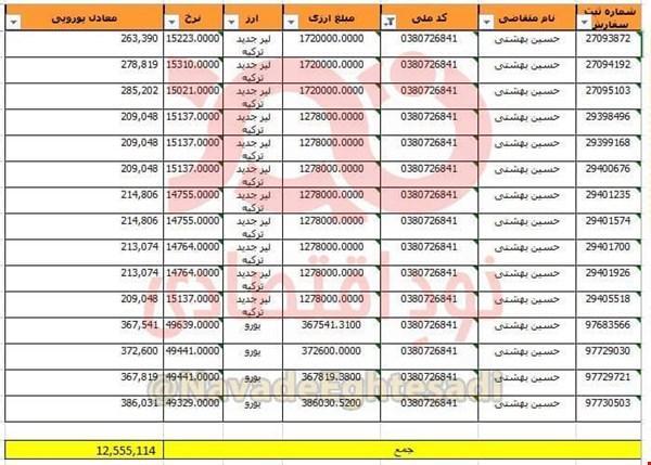 واردات موز,قیمت موز