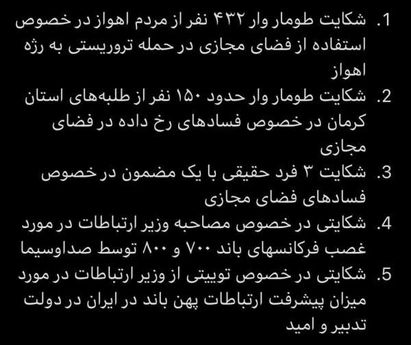 محمد جواد آذری جهرمی,فهرست شکایات از وزیر ارتباطات