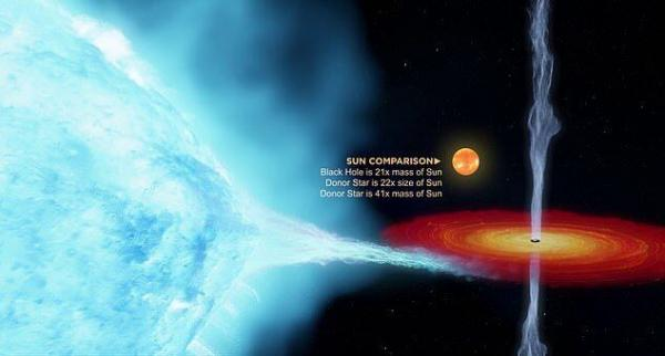 نخستین سیاه چاله کشف شده جهان