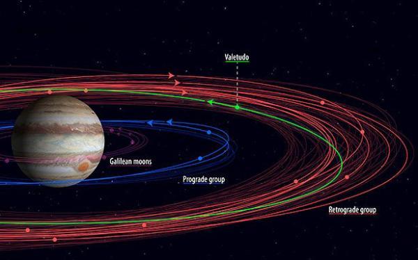 سیاره زحل چگونه سیاره ایست,ابعاد سیاره زحل,سیاره زحل