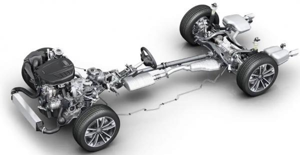 اجزای تشکیل دهنده دیفرانسیل خودرو,دیفرانسیل خودرو,سیستم دیفرانسیل خودرو