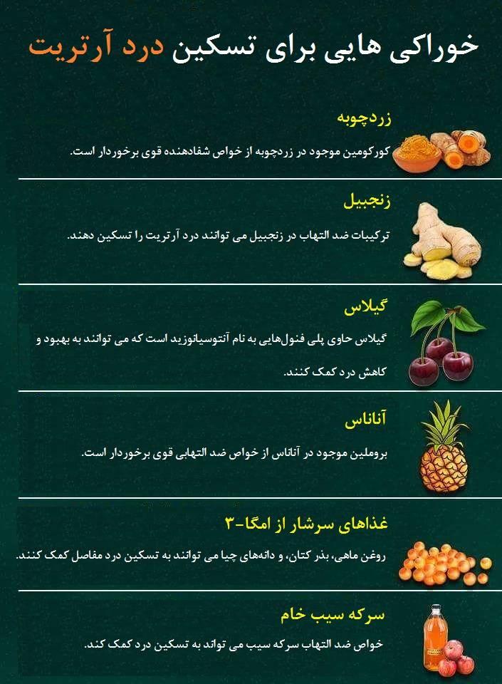 آرتریت,درمان آرتریت,خوراکی درمان آرتریت