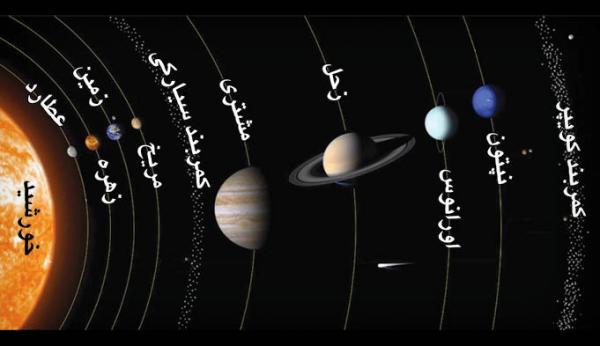 اطلاعات نجوم و فضا,علت انقراض دایناسورها,تفاوت سیارکها با سیاره ها