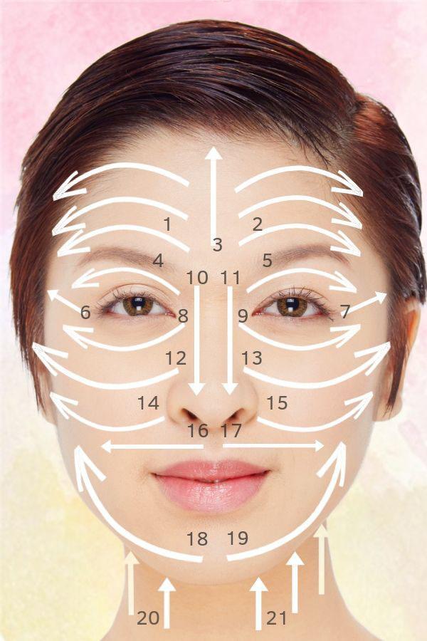 ماساژ صورت,آموزش ماساژ صورت,ماساژ صورت و چشم