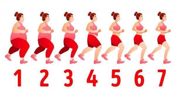 حرکات ورزشی برای چربی سوزی شکم,چربی سوزی با ورزش,چربی سوزی شکم