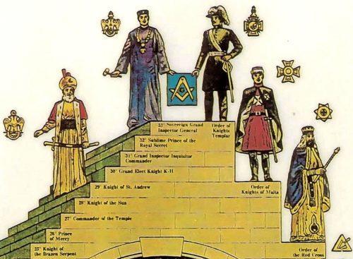تاریخچه فراماسونری,فراماسونری,معنی فراماسونری