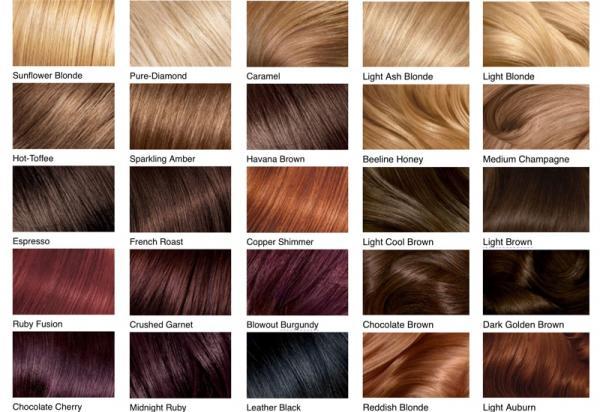 مدل رنگ مو,انتخاب رنگ مو,رنگ مو