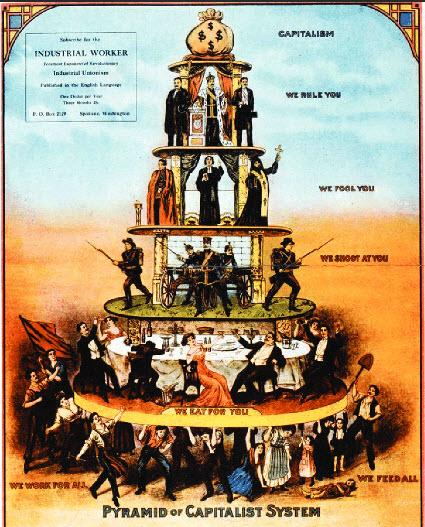 انواع نظام کاپیتالیسم,کاپیتالیسم,کاپیتالیسم تجاری