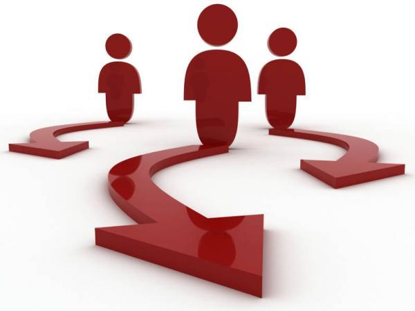 روش های ایجاد امنیت شغلی,امنیت شغلی,تعریف اهمیت شغلی