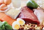 رژیم غذایی کتوژنیک,کاهش وزن سریع,رژیم کتوژنیک برای پوست