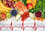 غذاهای مورد نیاز برای تقویت سیستم ایمنی بدن,تغذیه موردنیاز بدن برای جلوگیری از ابتلا به کرونا,بایدها و نبایدهای تغدیه برای تقویت سیستم ایمنی بدن