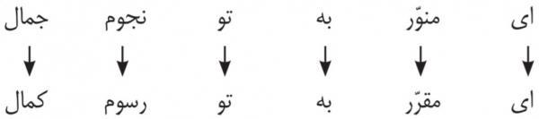 تاریخچه ترصیع,ترصیع در گلستان سعدی,ترصیع