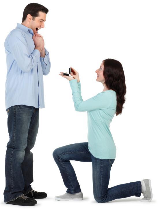 خواستگاری,خواستگاری دختر از پسر,حکم شرعی خواستگاری دختر از پسر