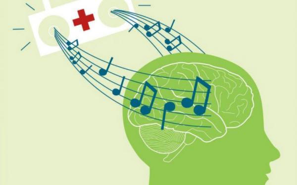 موسیقی درمانی در ایران,مراکز موسیقی درمانی,روش های موسیقی درمانی