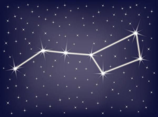 ویژگی های ستارهقطبی,ستارهقطبی,تشخیص ستارهقطبی