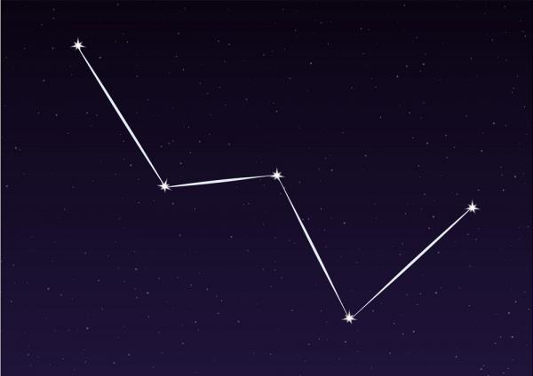 آشنایی با ستاره قطبی,آشنایی با حرکت ستاره قطبی,ستاره قطبی
