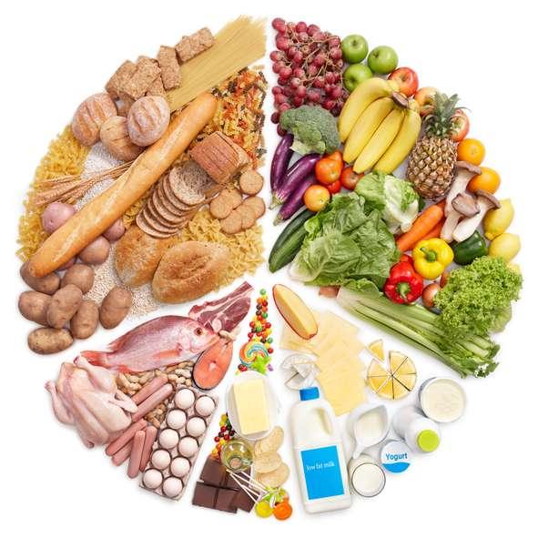 رژیم پروتئین چیست,رژیم پروتئین,رژیم پروتئین لاغری برای یک روز