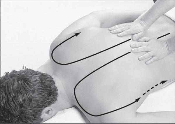 فواید ماساژ سوئدی برای بدن,تکنیک های ماساژ سوئدی,آموزش نحوه انجام افلوراژ,بافت های زیر پوستی,ماساژ پارویی نیمه