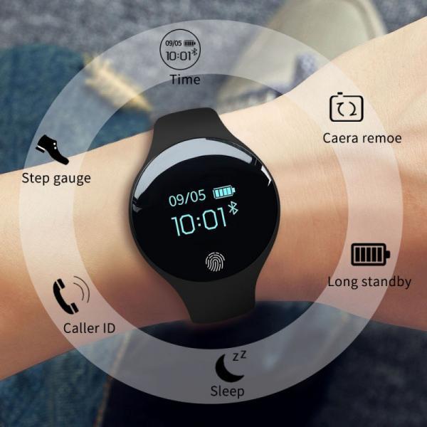 ساعت هوشمند,ساعت هوشمند چه کارایی میکنه,ساعت هوشمند چیست