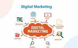 دیجیتال مارکتینگ,اهمیت دیجیتال مارکتینگ,اجزا دیجیتال مارکتینگ