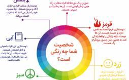 شخصیت شناسی از رنگ,بررسی رنگ های اصلی,آزمون شخصیت پایه خودشناسی