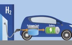سوخت هیدروژن,سوخت هیدروژنی برای خودرو,سوخت هیدروژنی چیست