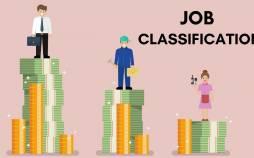 طبقه بندی مشاغل,قانون طبقه بندی مشاغل,طبقه بندی مشاغل چیست