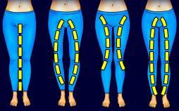 درمان پاهای پرانتزی با ورزش,روش درمان پاهای پرانتزی با ورزش,راه درمان پاهای پرانتزی با ورزش